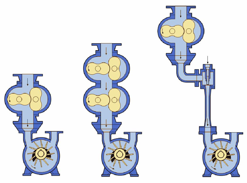 1. Всегда для Вас по выгодным ценам вакуумные системы в г. Санкт-Петербург.  С уважением, ООО Мезон!