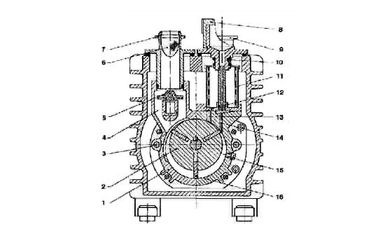 Вакуумный пластинчато-роторный насос Trivac C. Схема насоса Trivac чертеж насоса, размеры насоса.